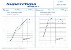 CLS63-AMG-Superchip